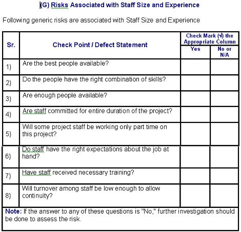 Risk Assessment and Analysis Checklist
