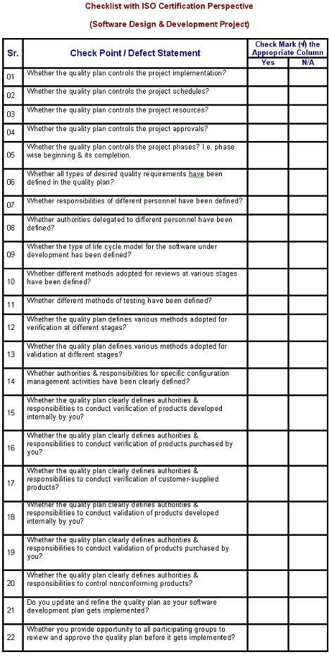 test plan making checklist