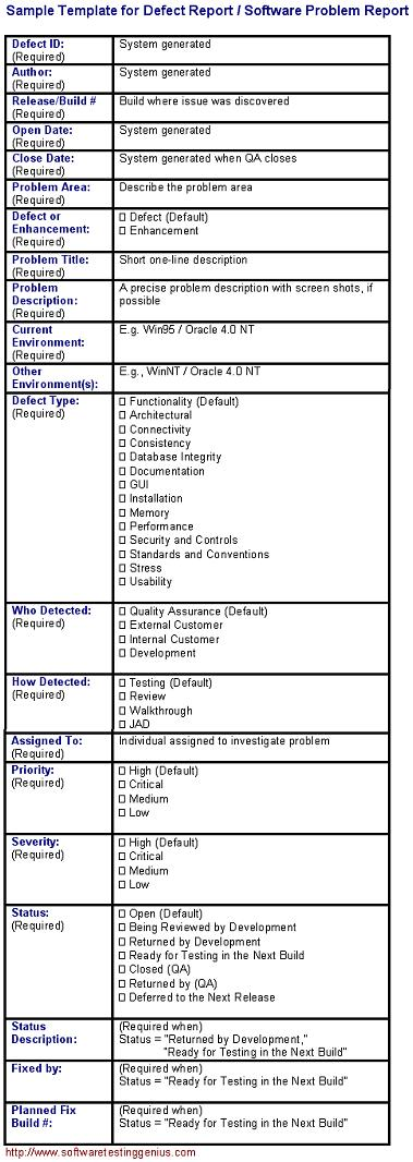 Defect report and its sample template for Software problem report template