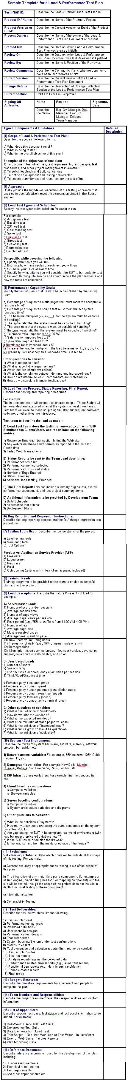 A load and performance test plan and its sample template for Performance testing test plan template