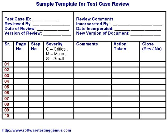 Test case and its sample template for Testing procedures template