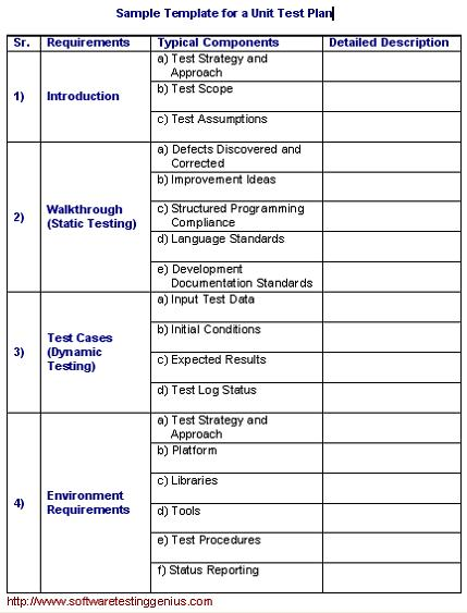 Unit test plan and its sample template for Software testing document template