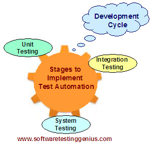 Test-Stages Automation