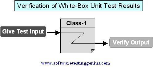 unit's white box testing results