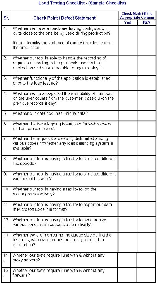 Checklist For Doing Load Testing Software Testing Genius