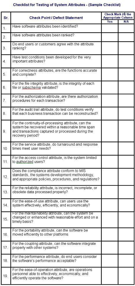 Checklist for Testing the attributes of the system