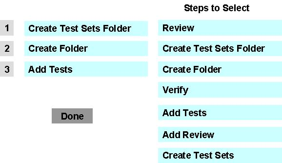 Identify the steps for creating a release tree and place them in the correct order.