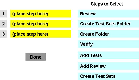 Identify the steps for developing the test sets tree and place them in the correct order.