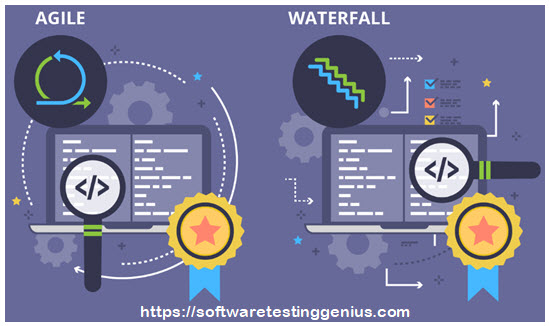 How the QA process works in Agile and Waterfall.