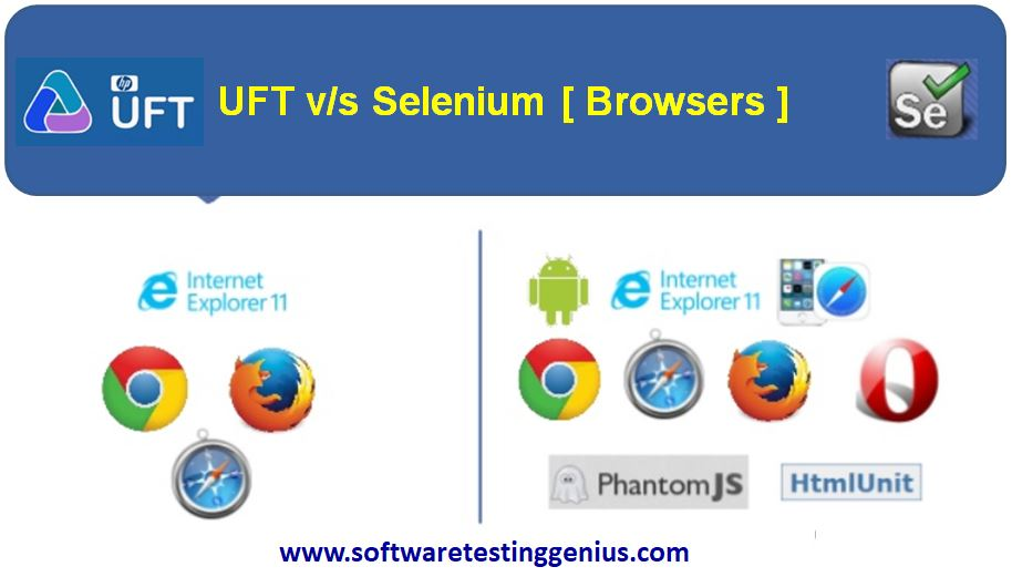 UFT v/s Selenium - Browsers